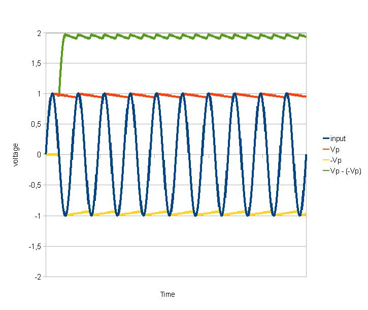 RF diode detector 725 x 611 jpeg diagram2.JPG