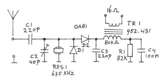 receiver with ceramic resonator