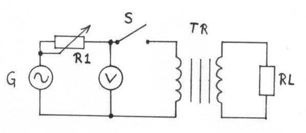 measuring the input impedance  bandwidth and efficiency of transformers